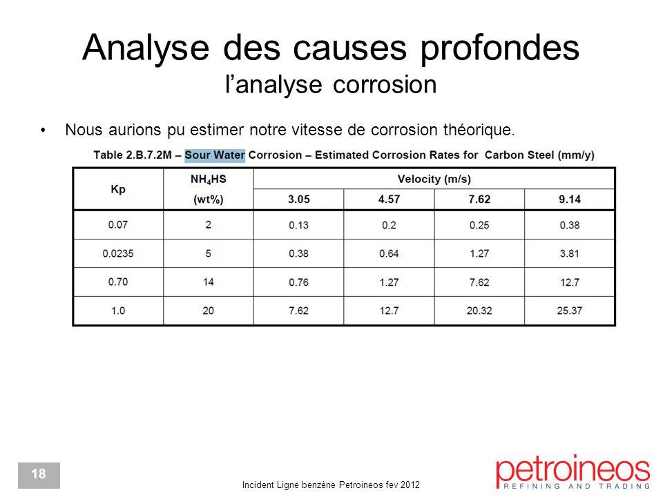 Incident Ligne benzène Petroineos fev 2012 18 Analyse des causes profondes l'analyse corrosion Nous aurions pu estimer notre vitesse de corrosion théorique.