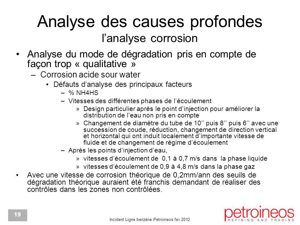 Incident Ligne benzène Petroineos fev 2012 19 Analyse des causes profondes l'analyse corrosion Analyse du mode de dégradation pris en compte de façon