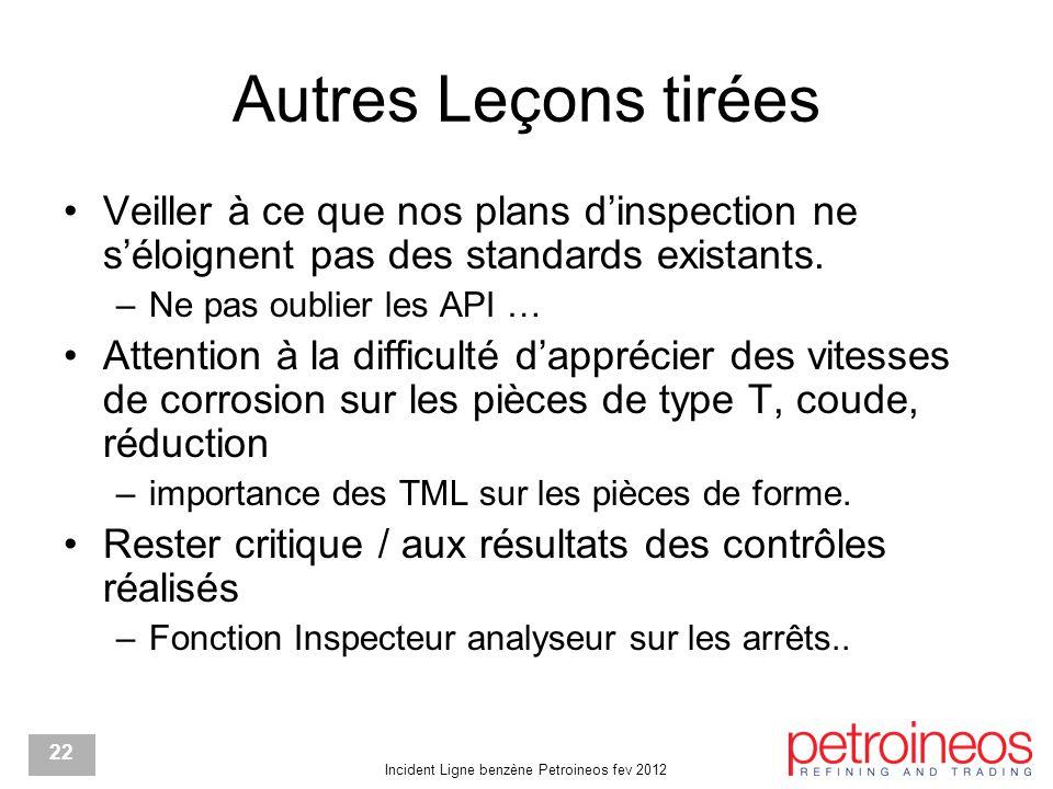 Incident Ligne benzène Petroineos fev 2012 22 Autres Leçons tirées Veiller à ce que nos plans d'inspection ne s'éloignent pas des standards existants.