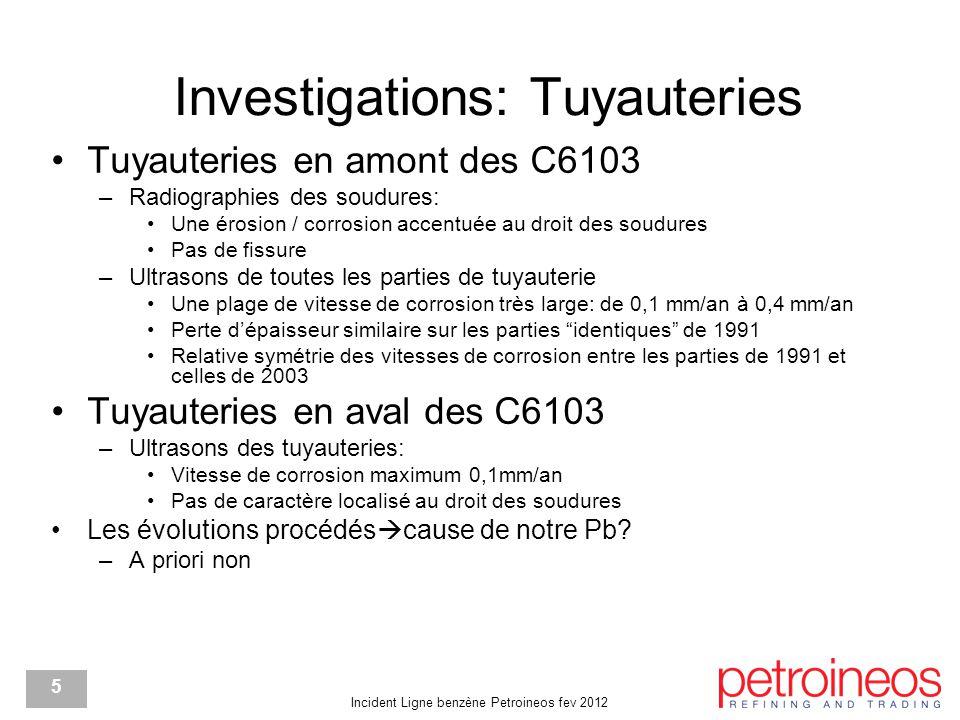 Incident Ligne benzène Petroineos fev 2012 5 Investigations: Tuyauteries Tuyauteries en amont des C6103 –Radiographies des soudures: Une érosion / cor