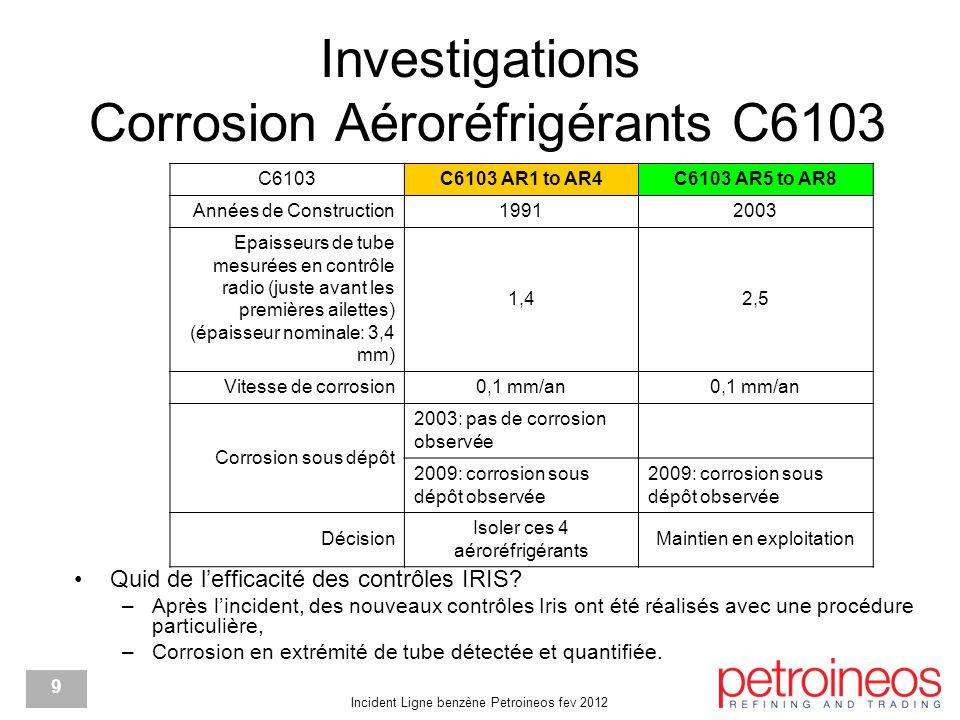 Incident Ligne benzène Petroineos fev 2012 9 Investigations Corrosion Aéroréfrigérants C6103 C6103C6103 AR1 to AR4C6103 AR5 to AR8 Années de Construction19912003 Epaisseurs de tube mesurées en contrôle radio (juste avant les premières ailettes) (épaisseur nominale: 3,4 mm) 1,42,5 Vitesse de corrosion0,1 mm/an Corrosion sous dépôt 2003: pas de corrosion observée 2009: corrosion sous dépôt observée Décision Isoler ces 4 aéroréfrigérants Maintien en exploitation Quid de l'efficacité des contrôles IRIS.