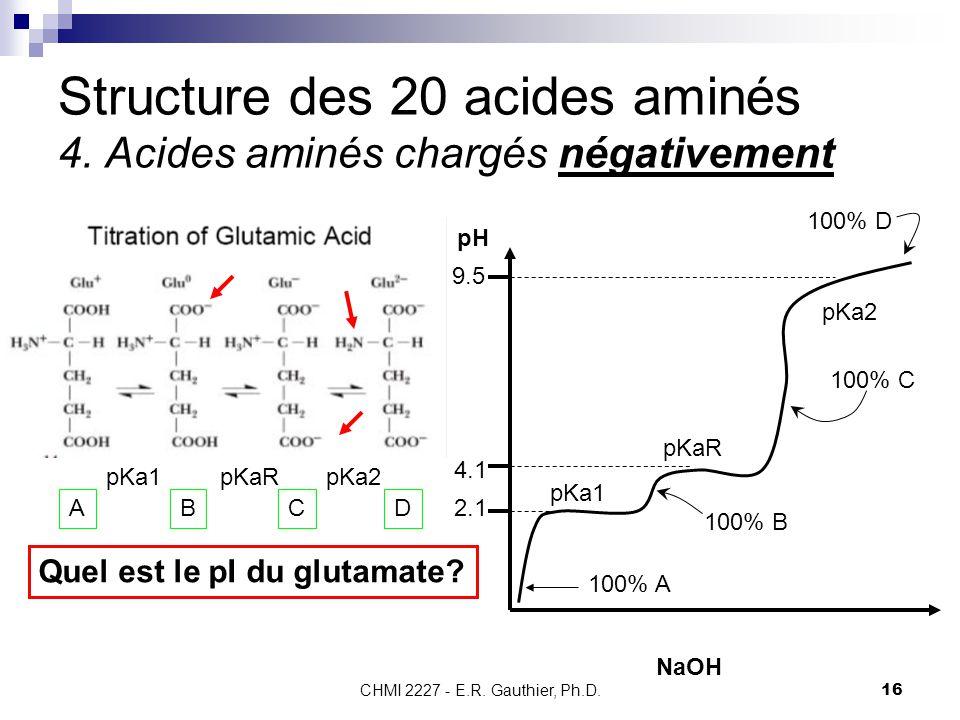 CHMI 2227 - E.R. Gauthier, Ph.D.16 Structure des 20 acides aminés 4. Acides aminés chargés négativement pKa1pKa2pKaR Quel est le pI du glutamate? NaOH
