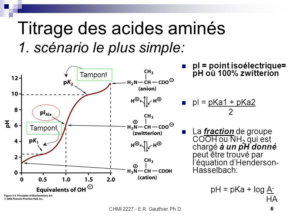 CHMI 2227 - E.R. Gauthier, Ph.D.6 Titrage des acides aminés 1. scénario le plus simple: pI = point isoélectrique= pH où 100% zwitterion pI = pKa1 + pK