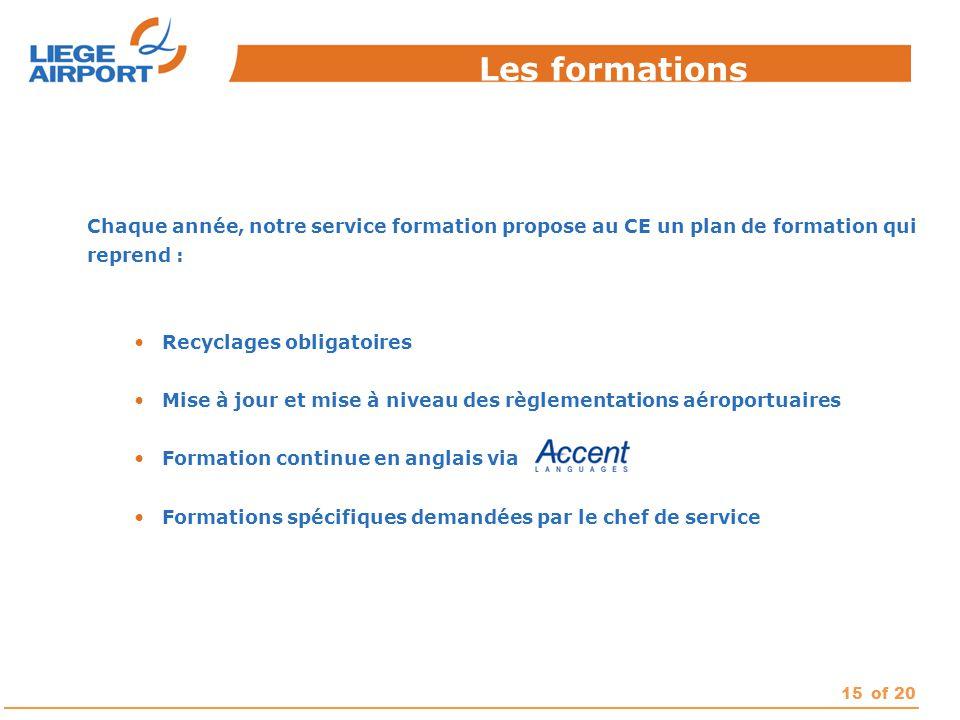 15of 20 Les formations Chaque année, notre service formation propose au CE un plan de formation qui reprend : Recyclages obligatoires Mise à jour et m