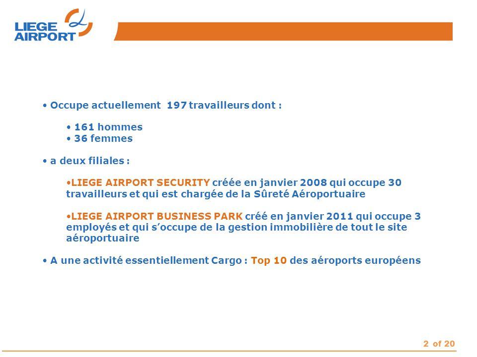 2of 20 Occupe actuellement 197 travailleurs dont : 161 hommes 36 femmes a deux filiales : LIEGE AIRPORT SECURITY créée en janvier 2008 qui occupe 30 t