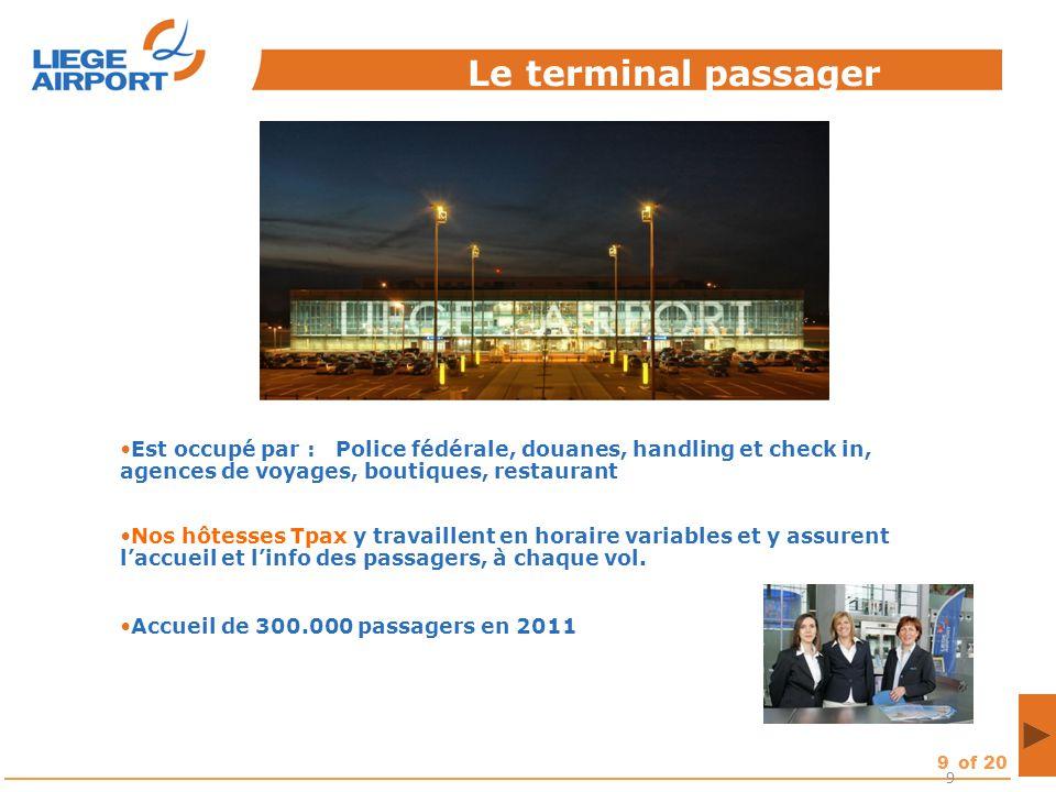 9of 20 Le terminal passager 9 Est occupé par : Police fédérale, douanes, handling et check in, agences de voyages, boutiques, restaurant Nos hôtesses