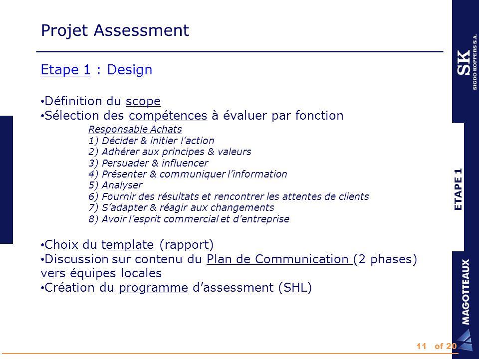 ETAPE 1 Etape 1 : Design Définition du scope Sélection des compétences à évaluer par fonction Responsable Achats 1) Décider & initier l'action 2) Adhérer aux principes & valeurs 3) Persuader & influencer 4) Présenter & communiquer l'information 5) Analyser 6) Fournir des résultats et rencontrer les attentes de clients 7) S'adapter & réagir aux changements 8) Avoir l'esprit commercial et d'entreprise Choix du template (rapport) Discussion sur contenu du Plan de Communication (2 phases) vers équipes locales Création du programme d'assessment (SHL) Projet Assessment 11of 20