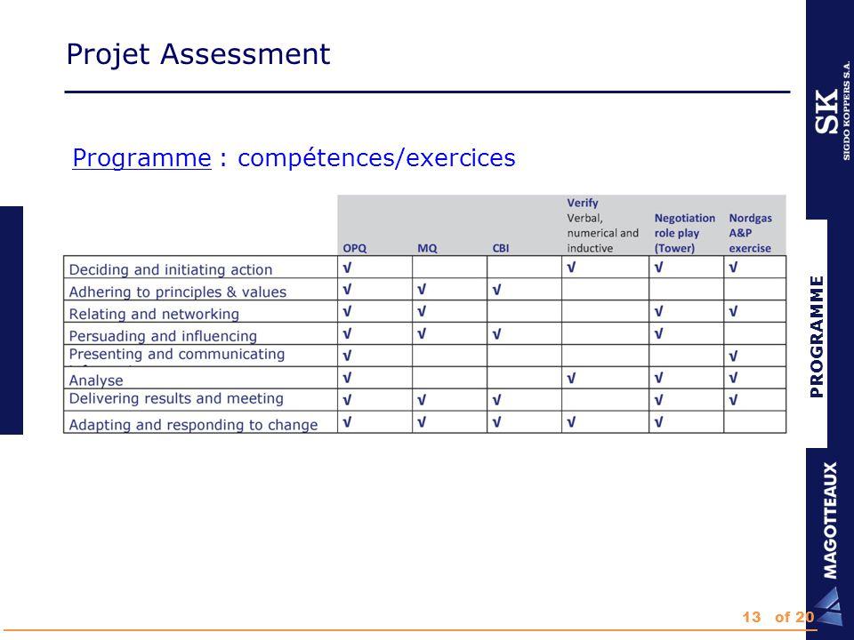 PROGRAMME Projet Assessment Programme : compétences/exercices 13of 20