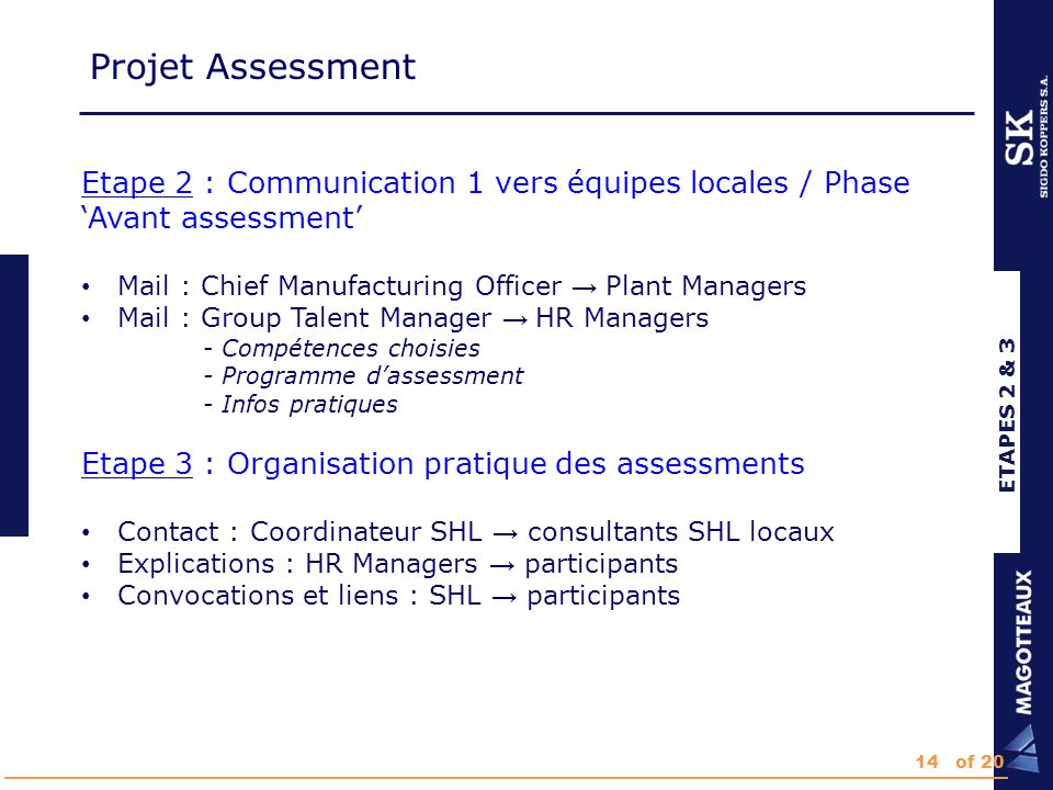 ETAPES 2 & 3 Etape 2 : Communication 1 vers équipes locales / Phase 'Avant assessment' Mail : Chief Manufacturing Officer → Plant Managers Mail : Grou