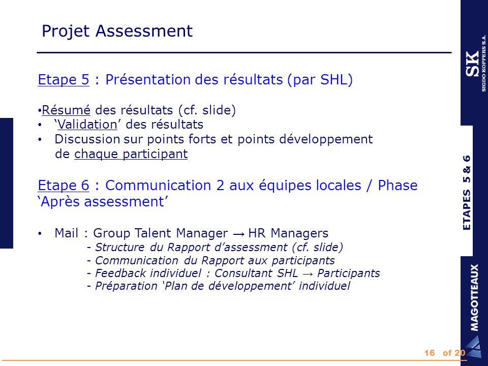 ETAPES 5 & 6 Etape 5 : Présentation des résultats (par SHL) Résumé des résultats (cf.