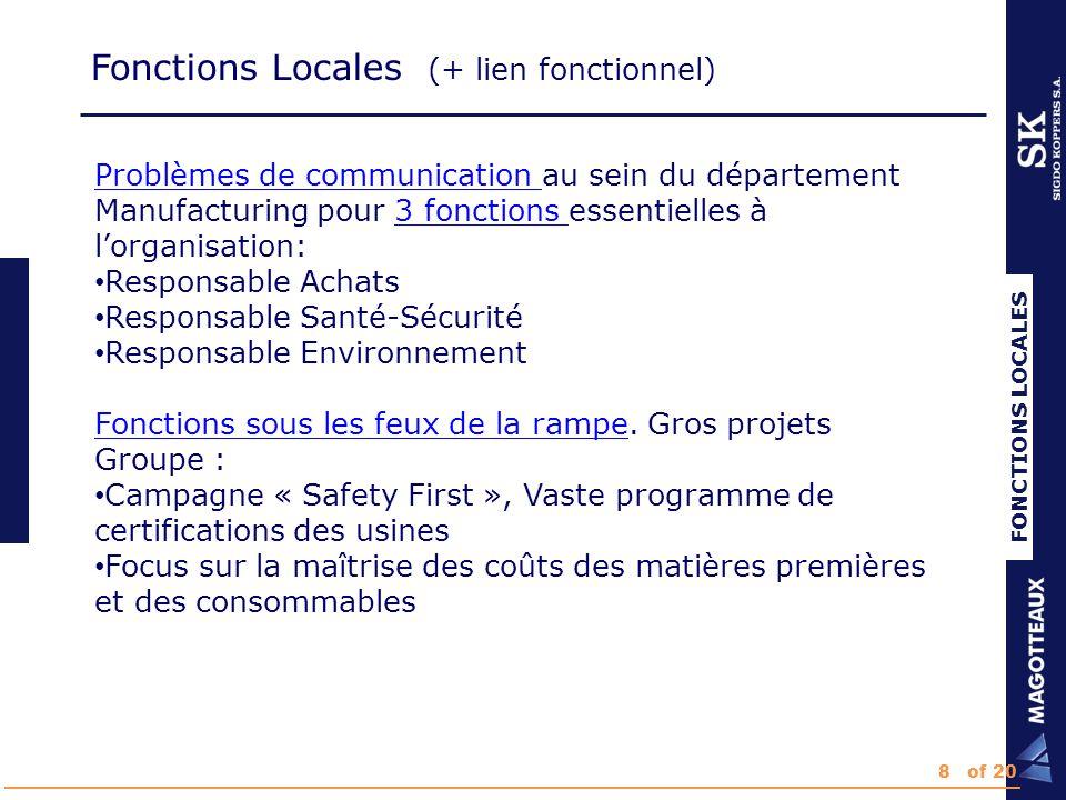 Problèmes de communication au sein du département Manufacturing pour 3 fonctions essentielles à l'organisation: Responsable Achats Responsable Santé-Sécurité Responsable Environnement Fonctions sous les feux de la rampe.