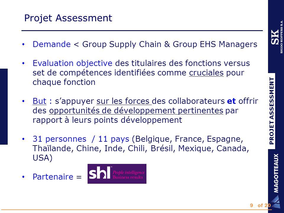 ETAPE 8 Projet Assessment Etape 8 : Plan de développement individuel Envoi du Plan de développement à l'équipe Projet Groupe Intégration des actions du PD dans objectifs 2013 Suivi PD par hiérarchie : -Local : Plant Manager -Groupe : Group Supply Chain Manager & Group EHS Managers 20of 20