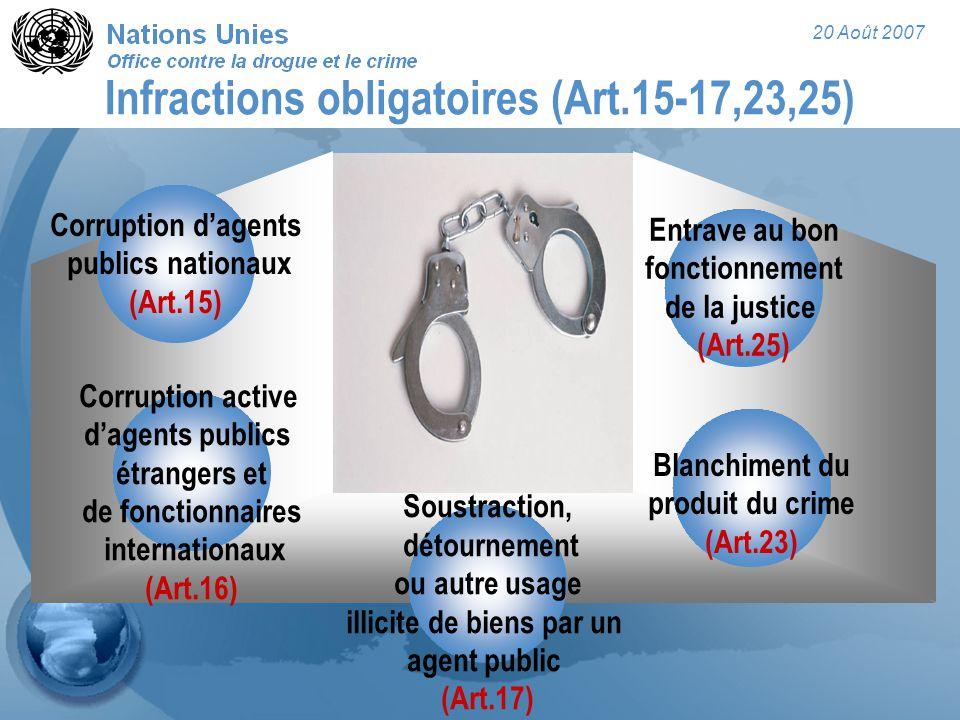 20 Août 2007 Infractions obligatoires (Art.15-17,23,25) Corruption d'agents publics nationaux (Art.15) Corruption active d'agents publics étrangers et