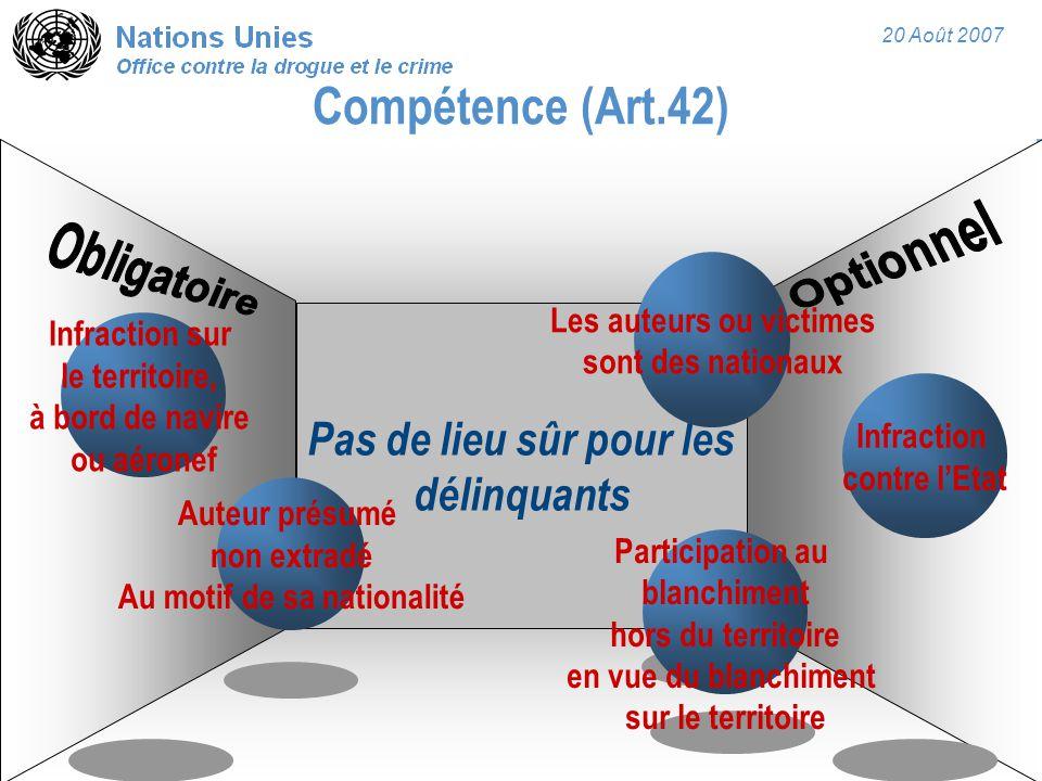 20 Août 2007 Compétence (Art.42) Pas de lieu sûr pour les délinquants Infraction sur le territoire, à bord de navire ou aéronef Auteur présumé non ext