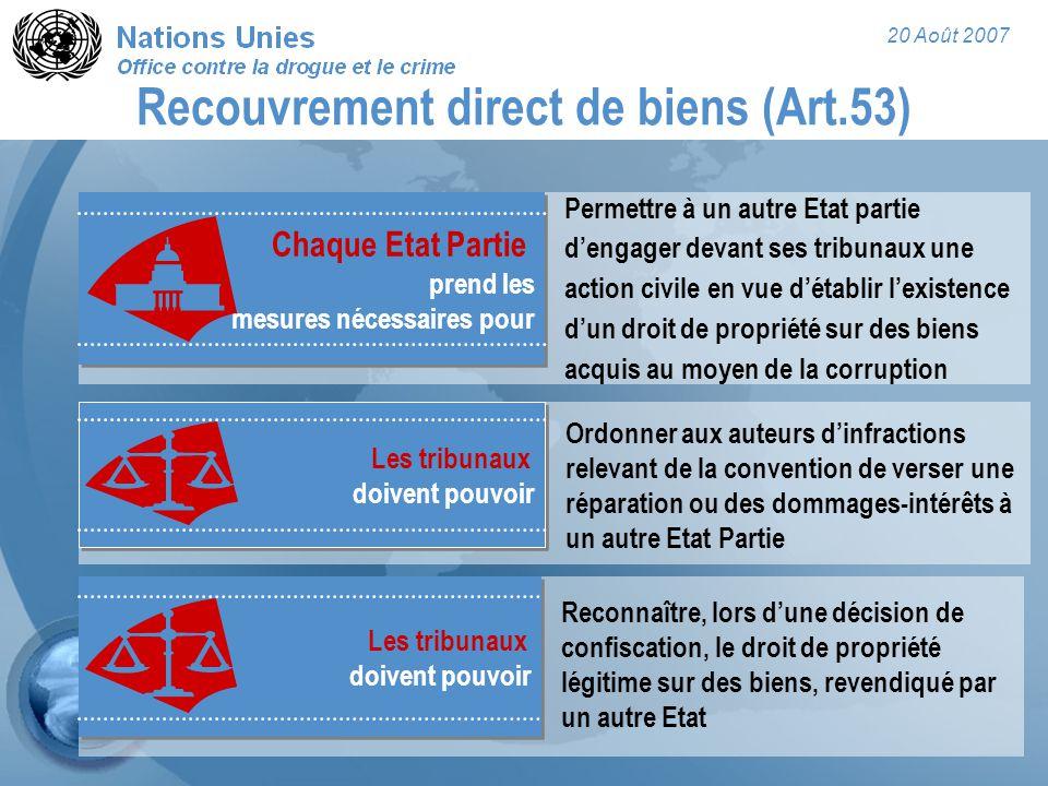20 Août 2007 Recouvrement direct de biens (Art.53) Les tribunaux doivent pouvoir Les tribunaux doivent pouvoir Reconnaître, lors d'une décision de con