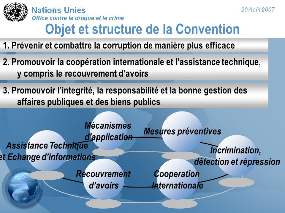 20 Août 2007 Objet et structure de la Convention Mesures préventives Cooperation Internationale Recouvrement d'avoirs Assistance Technique et Echange