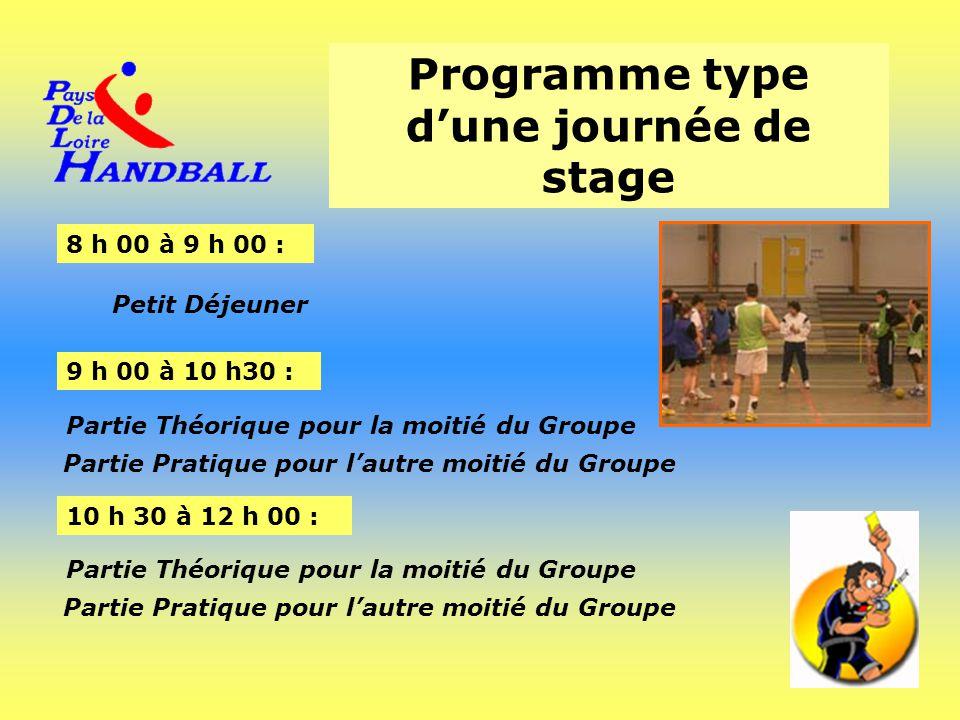 Programme type d'une journée de stage 8 h 00 à 9 h 00 : Petit Déjeuner 9 h 00 à 10 h30 : Partie Théorique pour la moitié du Groupe Partie Pratique pou