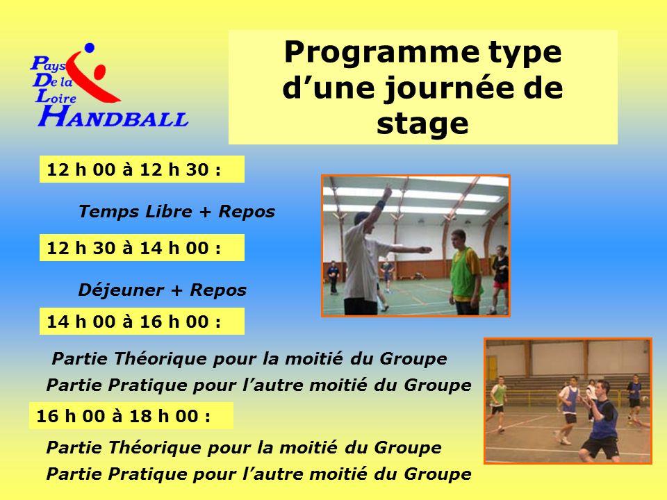 Programme type d'une journée de stage 12 h 00 à 12 h 30 : Temps Libre + Repos 12 h 30 à 14 h 00 : Déjeuner + Repos 14 h 00 à 16 h 00 : Partie Théoriqu