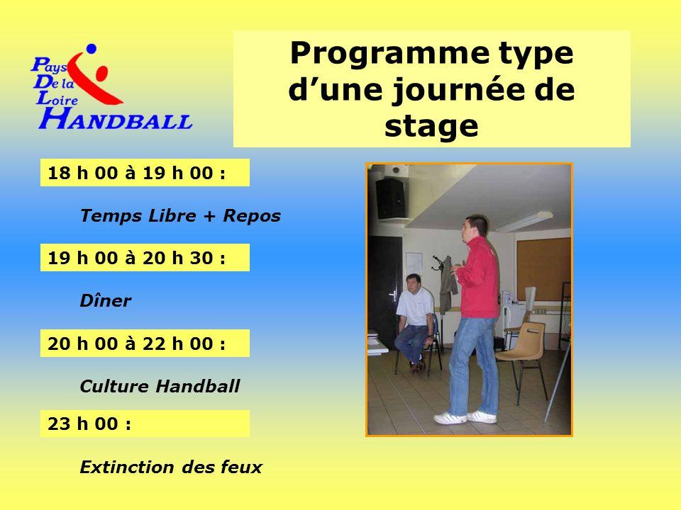 Programme type d'une journée de stage 18 h 00 à 19 h 00 : Temps Libre + Repos 19 h 00 à 20 h 30 : Dîner 20 h 00 à 22 h 00 : Culture Handball 23 h 00 :
