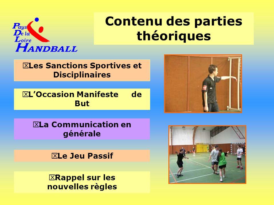 Contenu des parties théoriques  Les Sanctions Sportives et Disciplinaires  L'Occasion Manifeste de But  La Communication en générale  Le Jeu Passi