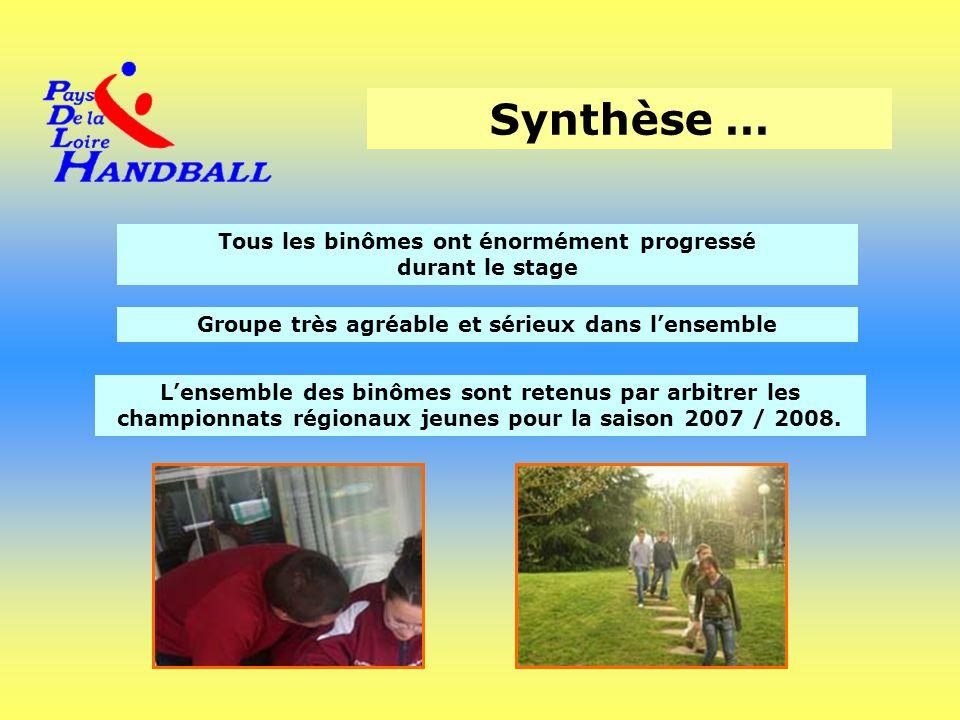 Synthèse … Tous les binômes ont énormément progressé durant le stage Groupe très agréable et sérieux dans l'ensemble L'ensemble des binômes sont reten