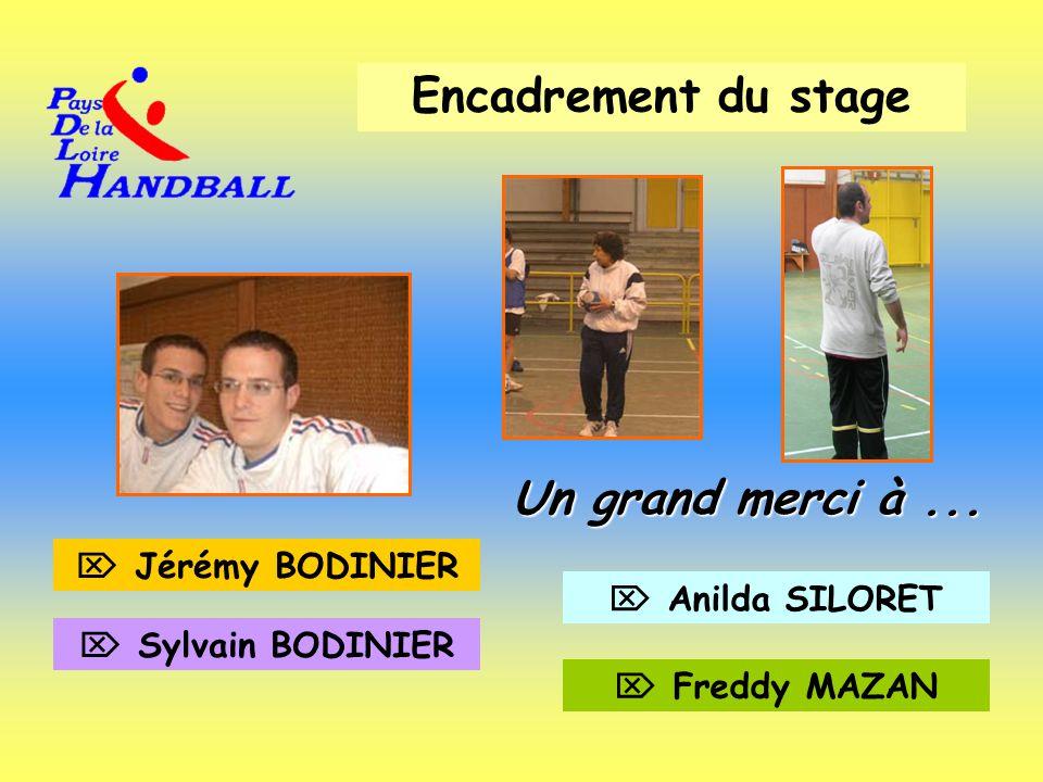 Encadrement du stage Un grand merci à...  Jérémy BODINIER  Sylvain BODINIER  Anilda SILORET  Freddy MAZAN