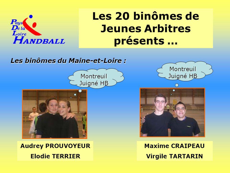 Les 20 binômes de Jeunes Arbitres présents … Les binômes du Maine-et-Loire : Audrey PROUVOYEUR Elodie TERRIER Maxime CRAIPEAU Virgile TARTARIN Montreu