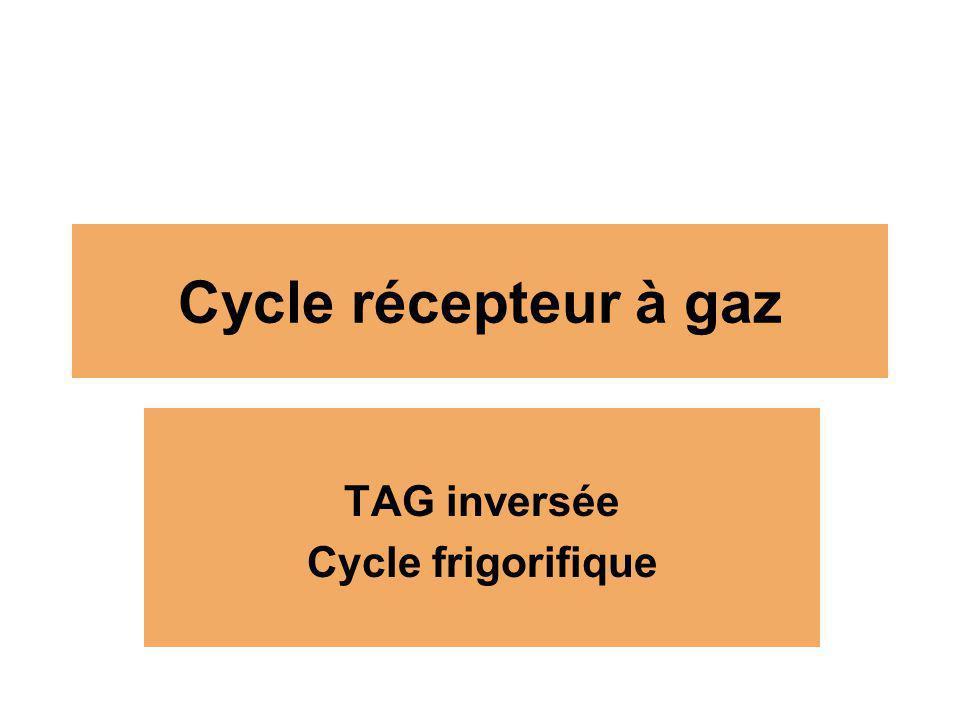 Cycle récepteur à gaz TAG inversée Cycle frigorifique