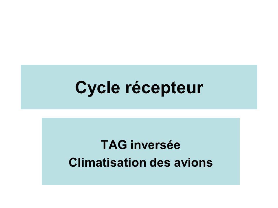 Cycle récepteur TAG inversée Climatisation des avions