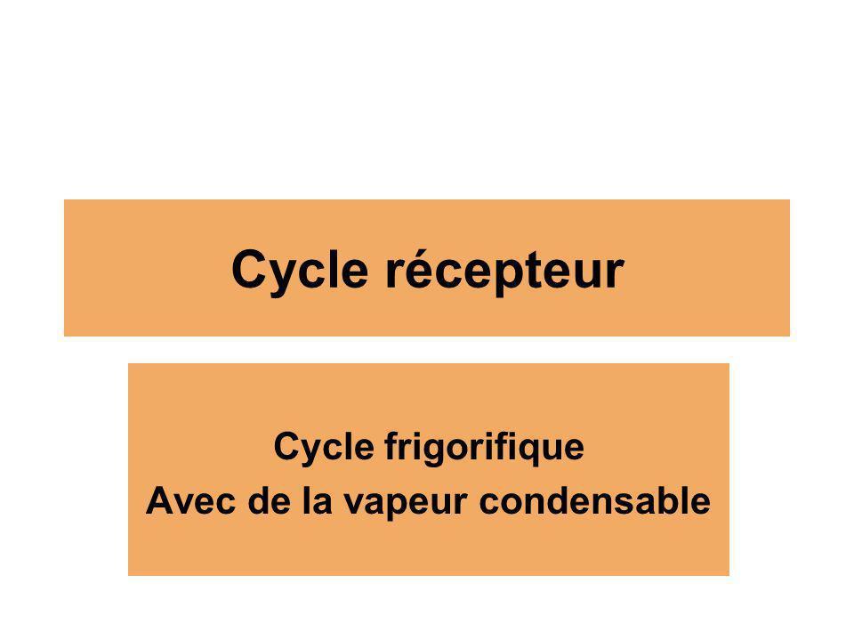 Cycle récepteur Cycle frigorifique Avec de la vapeur condensable
