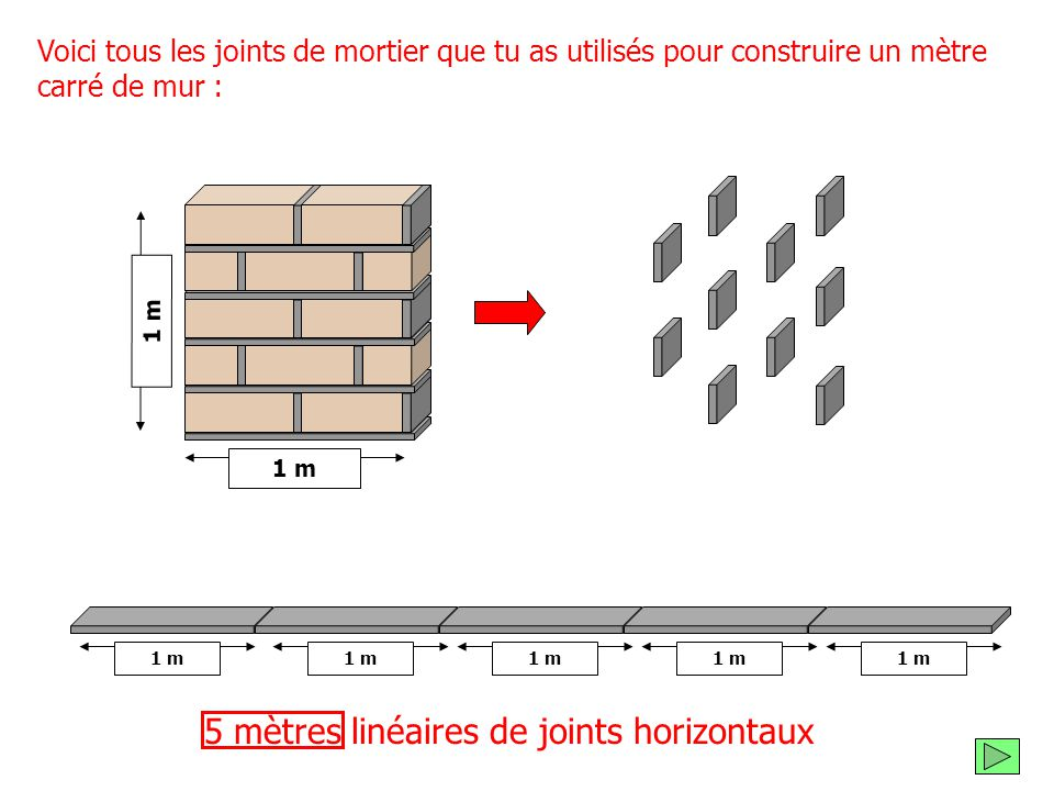 3. Connaître la longueur des joints de mortier nécessaires pour 1 mètre carré de mur