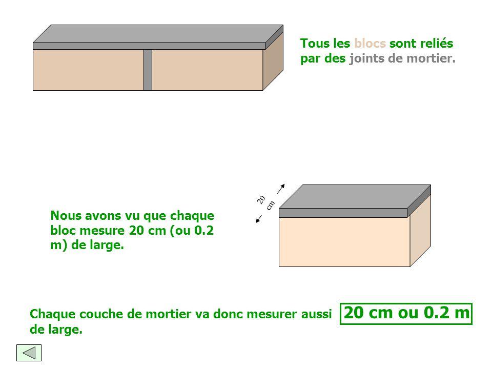 1. Connaître la largeur des joints de mortier nécessaires pour 1 mètre carré de mur : 20 cm, ou 0.2 m (la largeur d'un bloc)