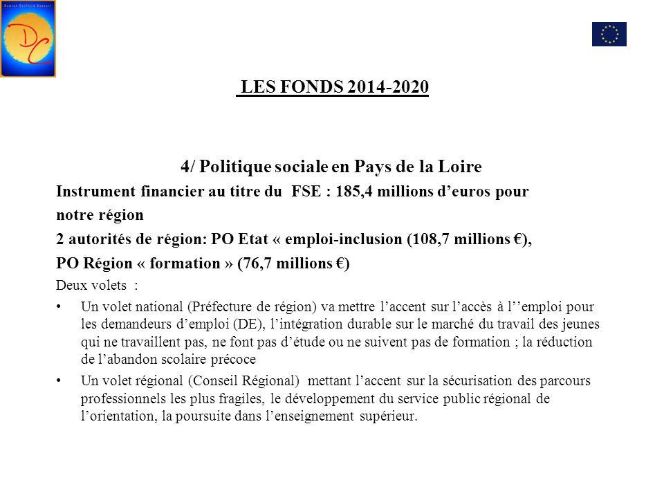 LES FONDS 2014-2020 4/ Politique sociale en Pays de la Loire Instrument financier au titre du FSE : 185,4 millions d'euros pour notre région 2 autorit