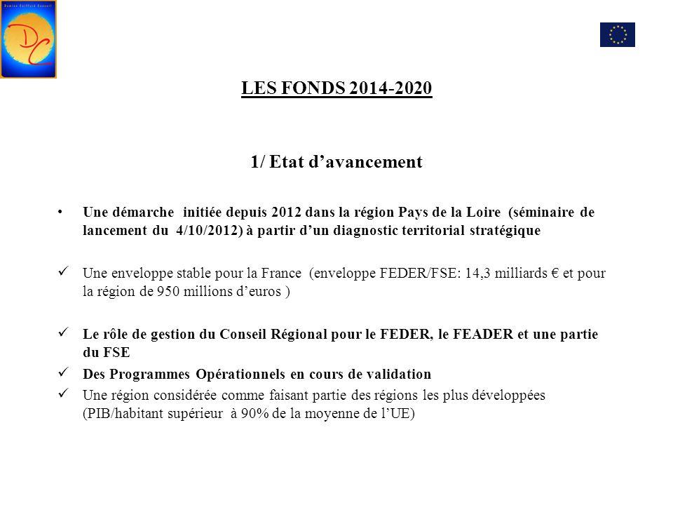 LES FONDS 2014-2020 1/ Etat d'avancement Une démarche initiée depuis 2012 dans la région Pays de la Loire (séminaire de lancement du 4/10/2012) à part