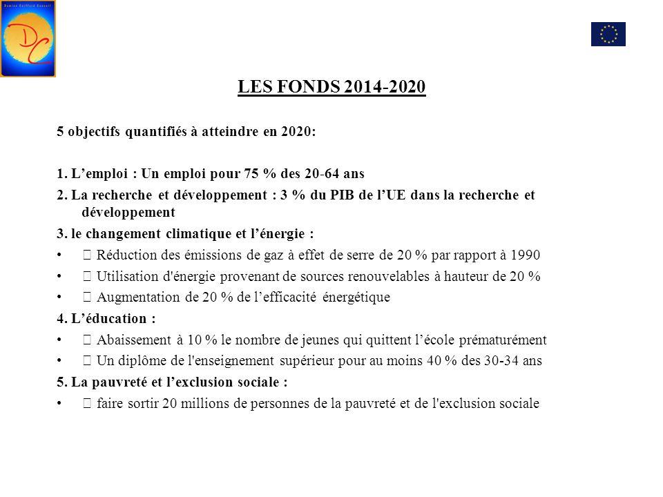 LES FONDS 2014-2020 5 objectifs quantifiés à atteindre en 2020: 1.