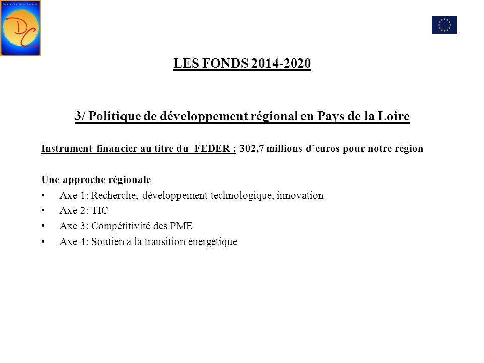 LES FONDS 2014-2020 3/ Politique de développement régional en Pays de la Loire Instrument financier au titre du FEDER : 302,7 millions d'euros pour no