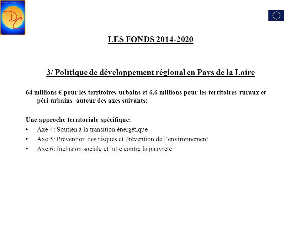 LES FONDS 2014-2020 3/ Politique de développement régional en Pays de la Loire 64 millions € pour les territoires urbains et 6,6 millions pour les territoires ruraux et péri-urbains autour des axes suivants: Une approche territoriale spécifique: Axe 4: Soutien à la transition énergétique Axe 5: Prévention des risques et Prévention de l'environnement Axe 6: Inclusion sociale et lutte contre la pauvreté
