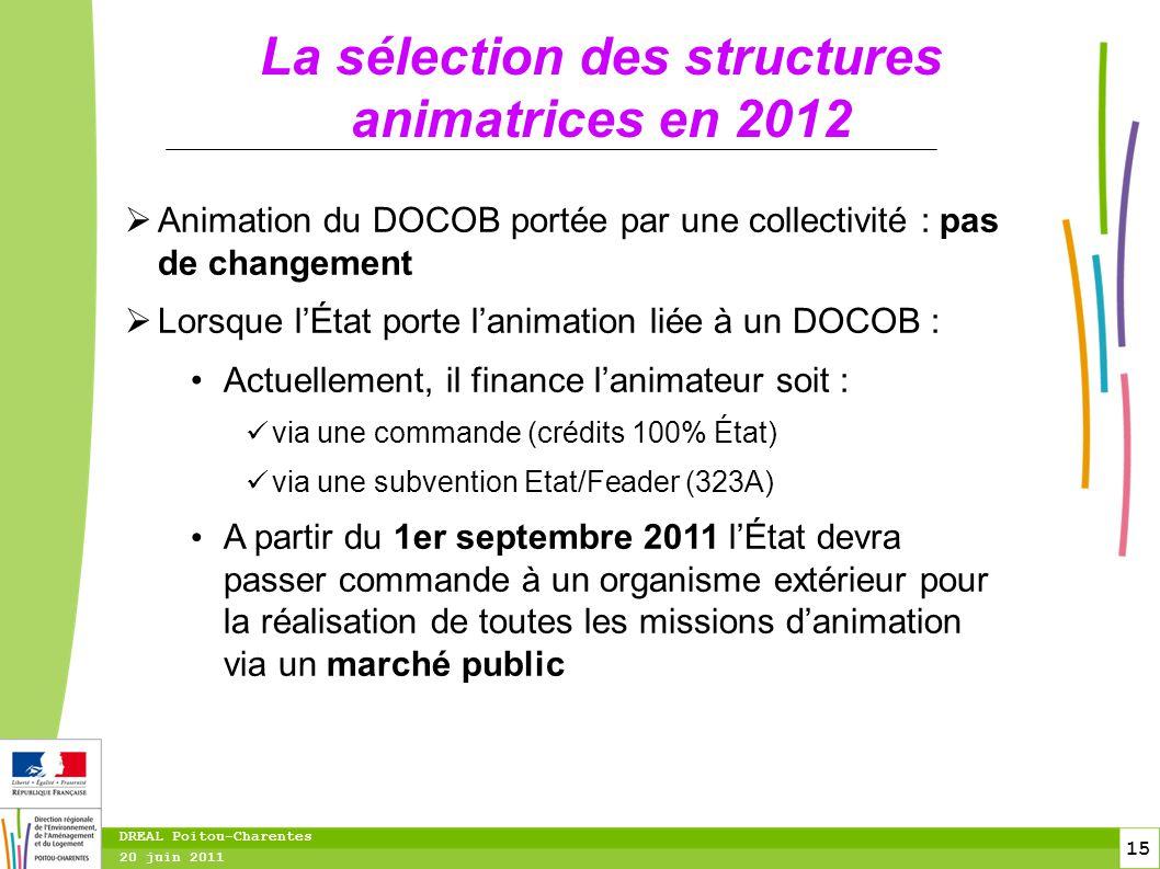 15 20 juin 2011 DREAL Poitou-Charentes La sélection des structures animatrices en 2012  Animation du DOCOB portée par une collectivité : pas de chang