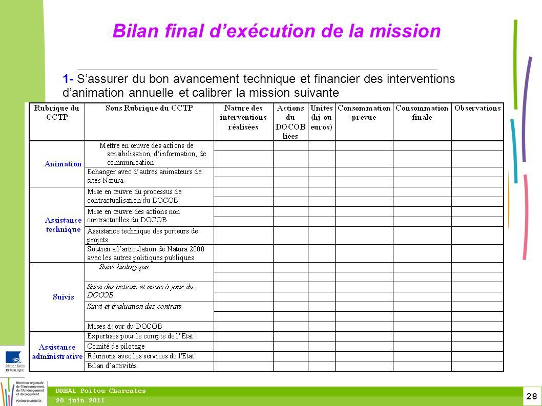 28 20 juin 2011 DREAL Poitou-Charentes Bilan final d'exécution de la mission 1- S'assurer du bon avancement technique et financier des interventions d