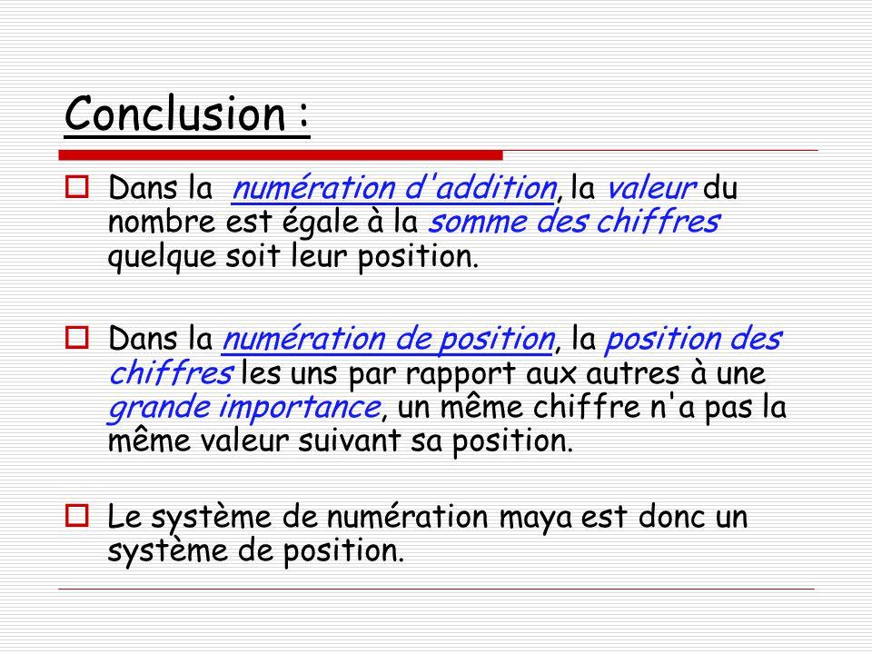 Conclusion :  Dans la numération d addition, la valeur du nombre est égale à la somme des chiffres quelque soit leur position.