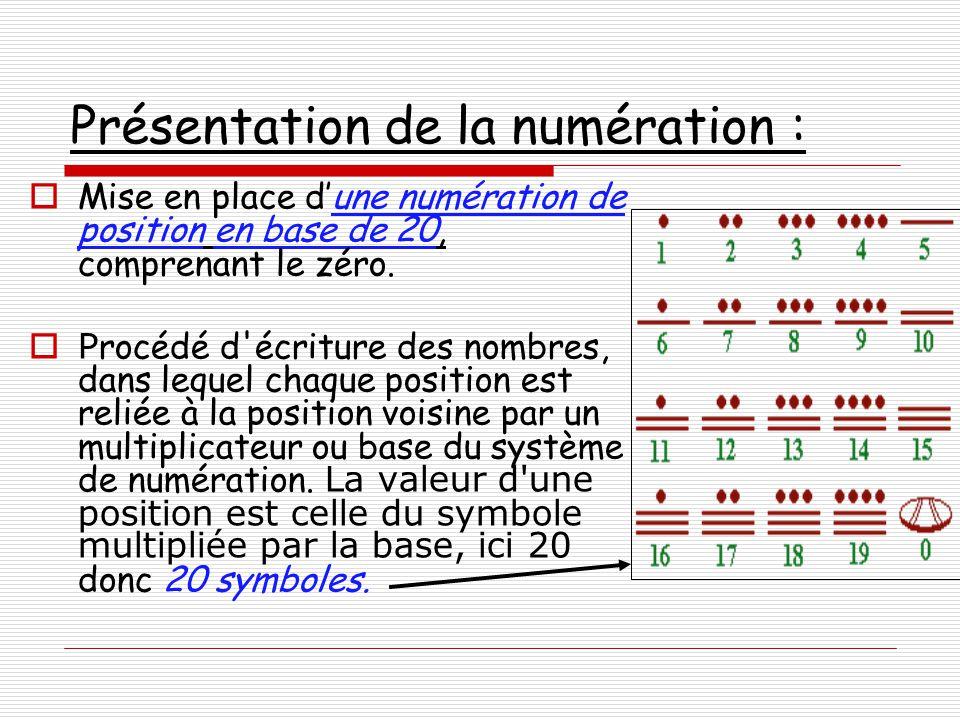 Présentation de la numération :  Mise en place d'une numération de position en base de 20, comprenant le zéro.