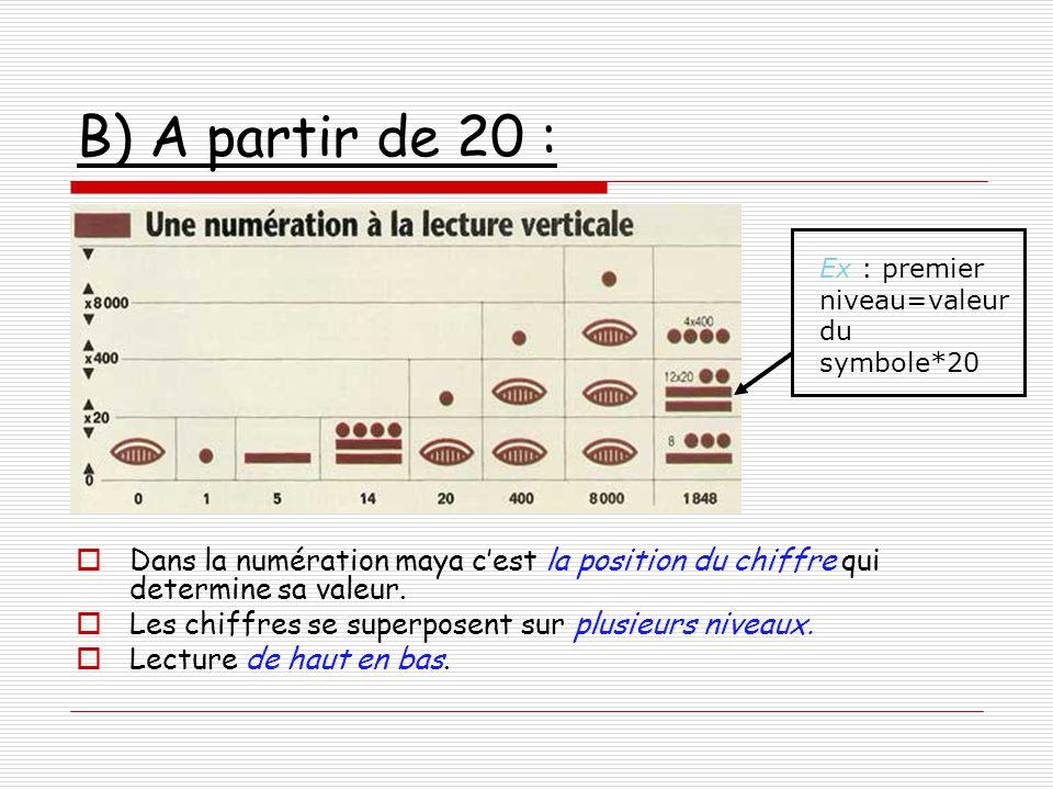 B) A partir de 20 :  Dans la numération maya c'est la position du chiffre qui determine sa valeur.