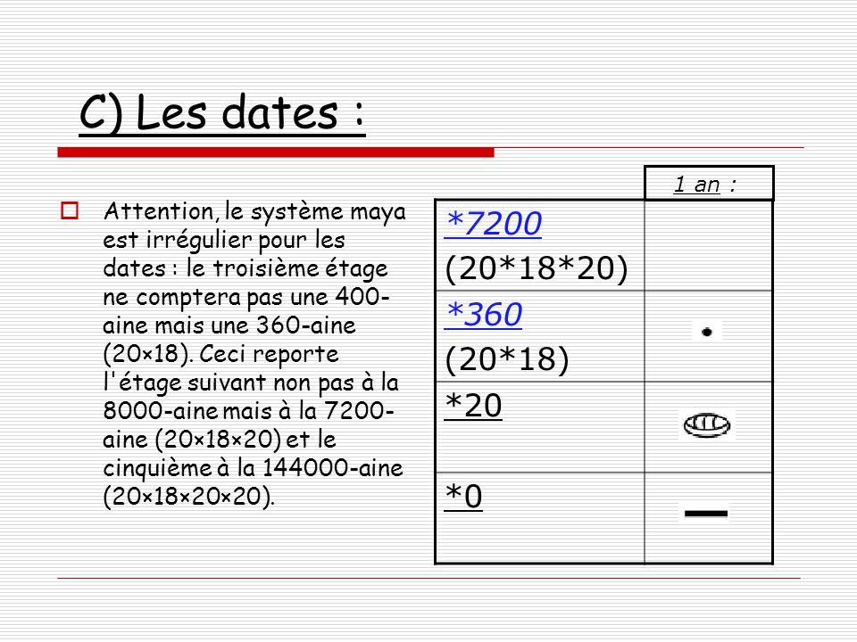 C) Les dates :  Attention, le système maya est irrégulier pour les dates : le troisième étage ne comptera pas une 400- aine mais une 360-aine (20×18).
