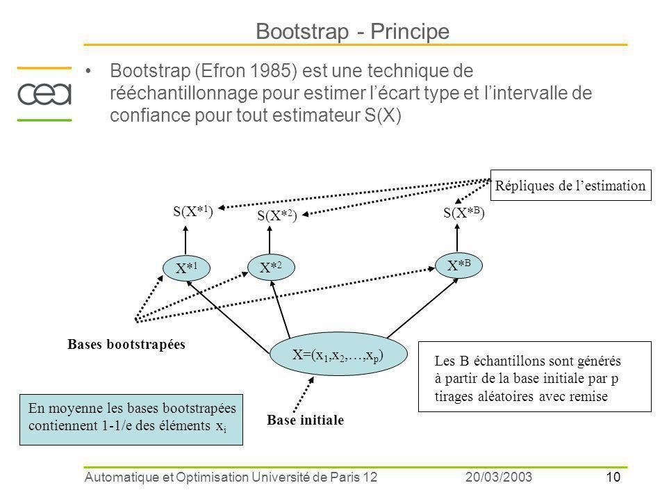 10 20/03/2003Automatique et Optimisation Université de Paris 12 Bootstrap (Efron 1985) est une technique de rééchantillonnage pour estimer l'écart type et l'intervalle de confiance pour tout estimateur S(X) Bootstrap - Principe X=(x 1,x 2,…,x p ) X* 1 X* 2 X* B S(X* 1 ) S(X* 2 ) S(X* B ) Les B échantillons sont générés à partir de la base initiale par p tirages aléatoires avec remise Base initiale Bases bootstrapées Répliques de l'estimation En moyenne les bases bootstrapées contiennent 1-1/e des éléments x i