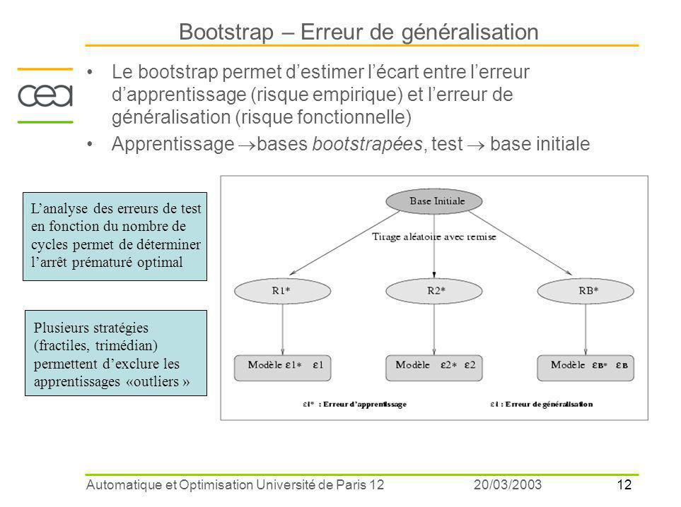 12 20/03/2003Automatique et Optimisation Université de Paris 12 Bootstrap – Erreur de généralisation Le bootstrap permet d'estimer l'écart entre l'erreur d'apprentissage (risque empirique) et l'erreur de généralisation (risque fonctionnelle) Apprentissage  bases bootstrapées, test  base initiale L'analyse des erreurs de test en fonction du nombre de cycles permet de déterminer l'arrêt prématuré optimal Plusieurs stratégies (fractiles, trimédian) permettent d'exclure les apprentissages «outliers »