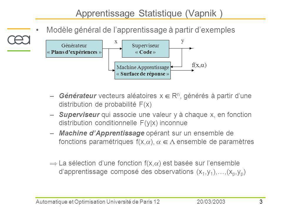 3 20/03/2003Automatique et Optimisation Université de Paris 12 Modèle général de l'apprentissage à partir d'exemples –Générateur vecteurs aléatoires x  R n, générés à partir d'une distribution de probabilité F(x) –Superviseur qui associe une valeur y à chaque x, en fonction distribution conditionnelle F(y|x) inconnue –Machine d'Apprentissage opérant sur un ensemble de fonctions paramétriques f(x,  ),    ensemble de paramètres  La sélection d'une fonction f(x,  ) est basée sur l'ensemble d'apprentissage composé des observations (x 1,y 1 ),…,(x p,y p ) Apprentissage Statistique (Vapnik ) Générateur « Plans d'expériences » Superviseur « Code » Machine Apprentissage « Surface de réponse » x y f(x,  )