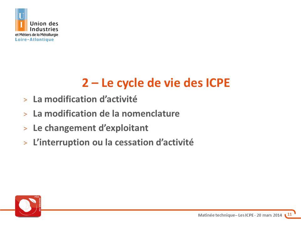 Matinée technique– Les ICPE - 20 mars 2014 11 2 – Le cycle de vie des ICPE > La modification d'activité > La modification de la nomenclature > Le changement d'exploitant > L'interruption ou la cessation d'activité