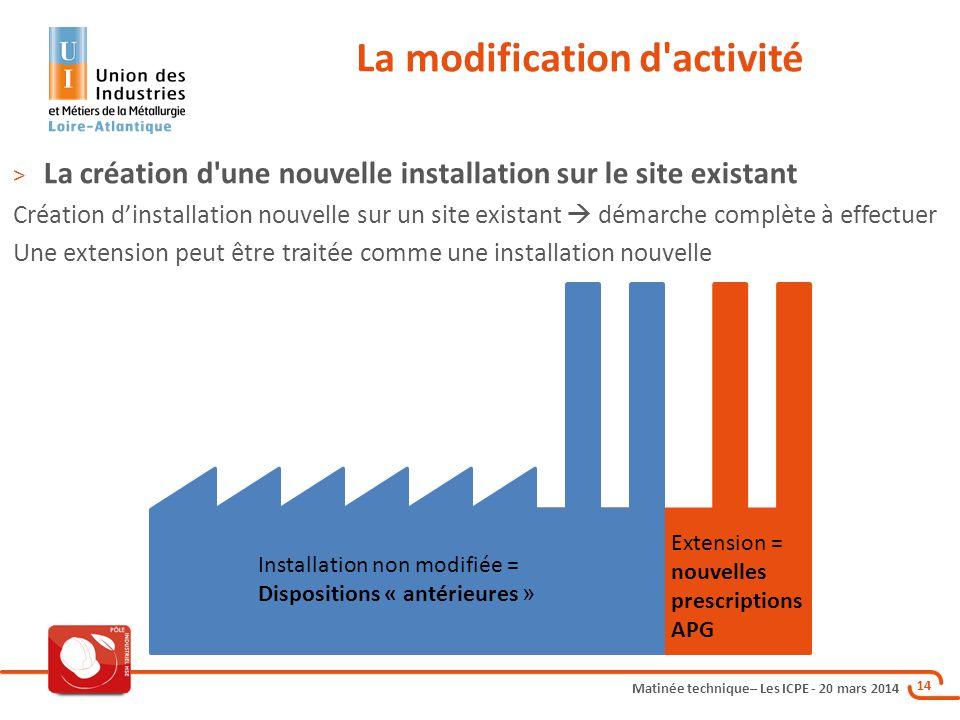 Matinée technique– Les ICPE - 20 mars 2014 14 La modification d'activité > La création d'une nouvelle installation sur le site existant Création d'ins