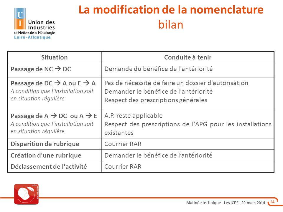 Matinée technique– Les ICPE - 20 mars 2014 24 La modification de la nomenclature bilan SituationConduite à tenir Passage de NC  DCDemande du bénéfice