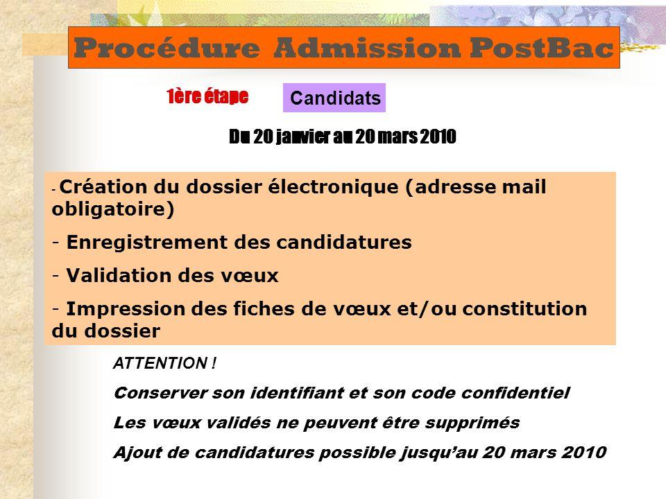 - Création du dossier électronique (adresse mail obligatoire) - Enregistrement des candidatures - Validation des vœux - Impression des fiches de vœux et/ou constitution du dossier ATTENTION .